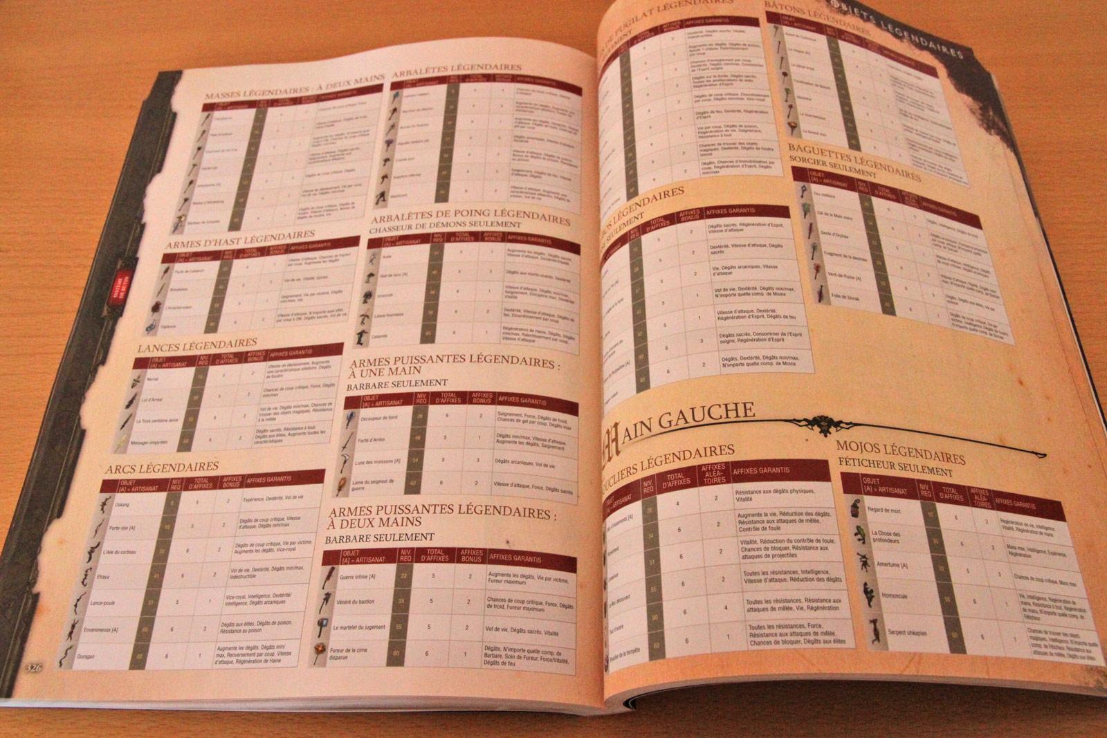 Photo du guide stratégique en édition Standard.