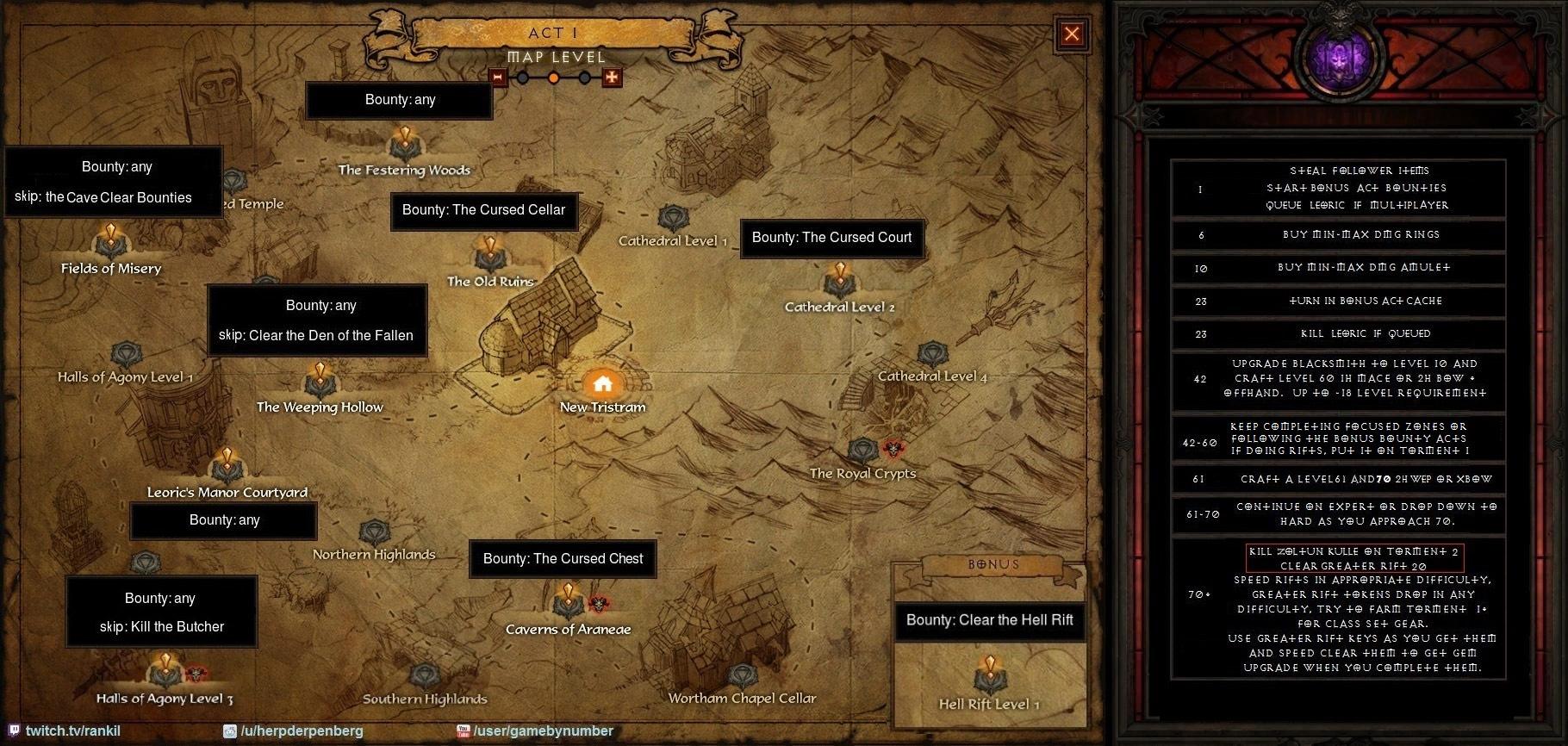 Guide du leveling Saison 5 de Diablo III: Reaper of Souls.