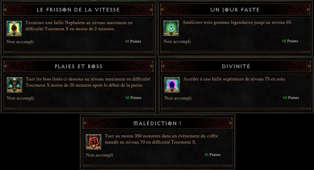 Saison 6 de Diablo III: Reaper of Souls.